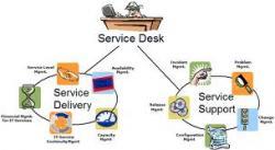 Основы ITIL