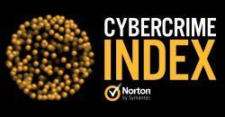 Norton Cybercrime Index