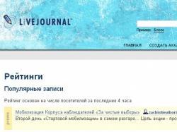 LiveJournal, пользователи, восстановление,  накрутка, рейтинги