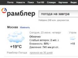 """Интернет, поисковая система, """"Рамблер"""", """"Яндекс"""", сотрудничество"""