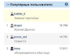 LiveJournal,  новый рейтинг