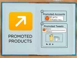 Twitter, реклама, малый бизнес