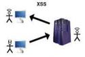 Skype,  iPhone,  уязвимость,  XSS